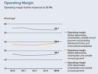 MTR Annual Report